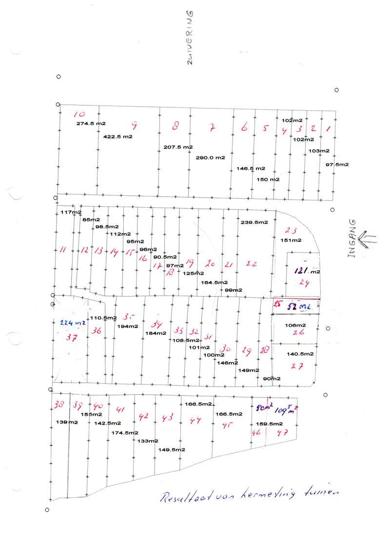indeling met nummers